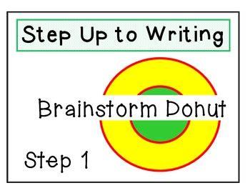 Best College Admissions Essay 10 Steps Download